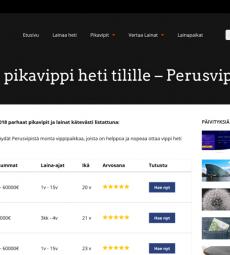 Perusvippi.fi Kokemuksia